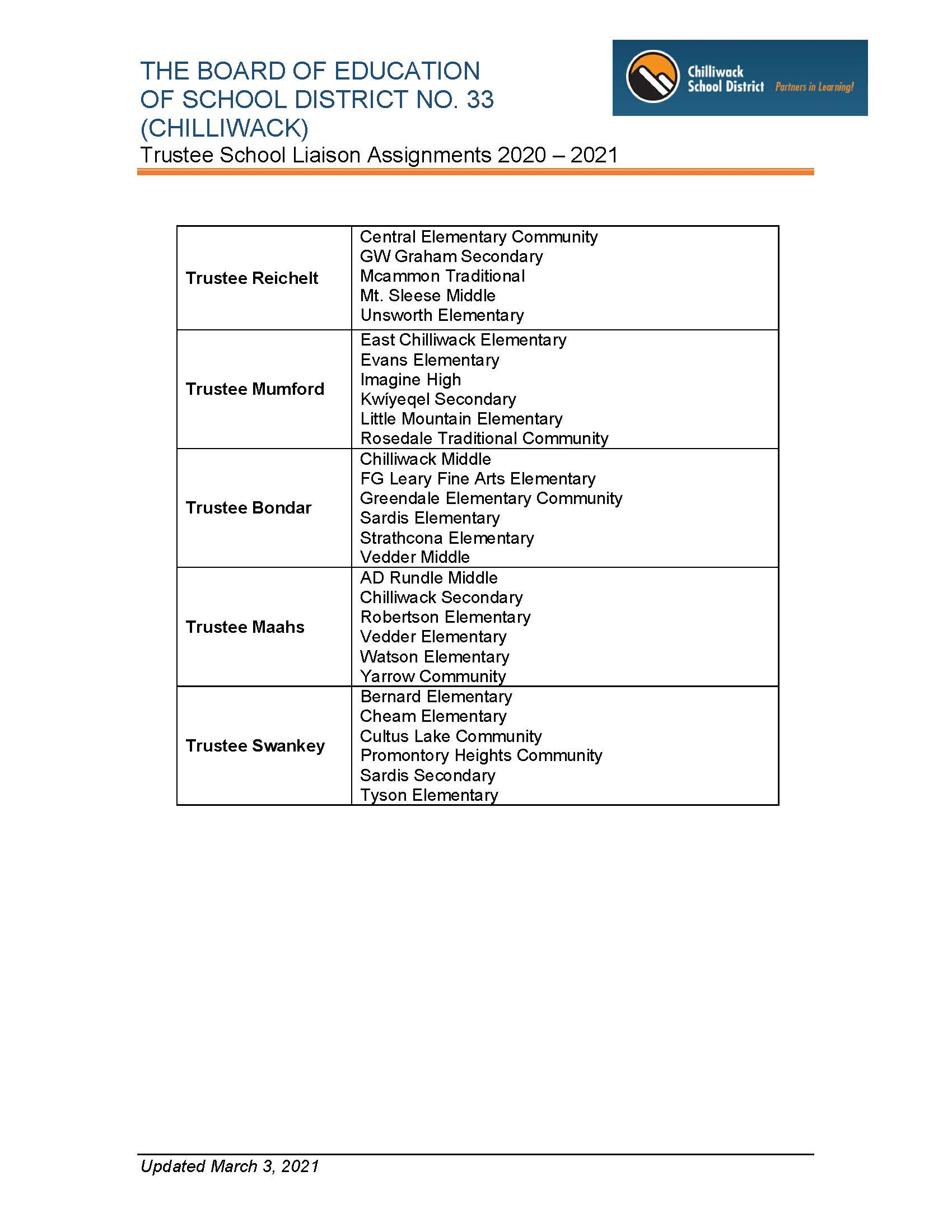 School Liaison Assignments